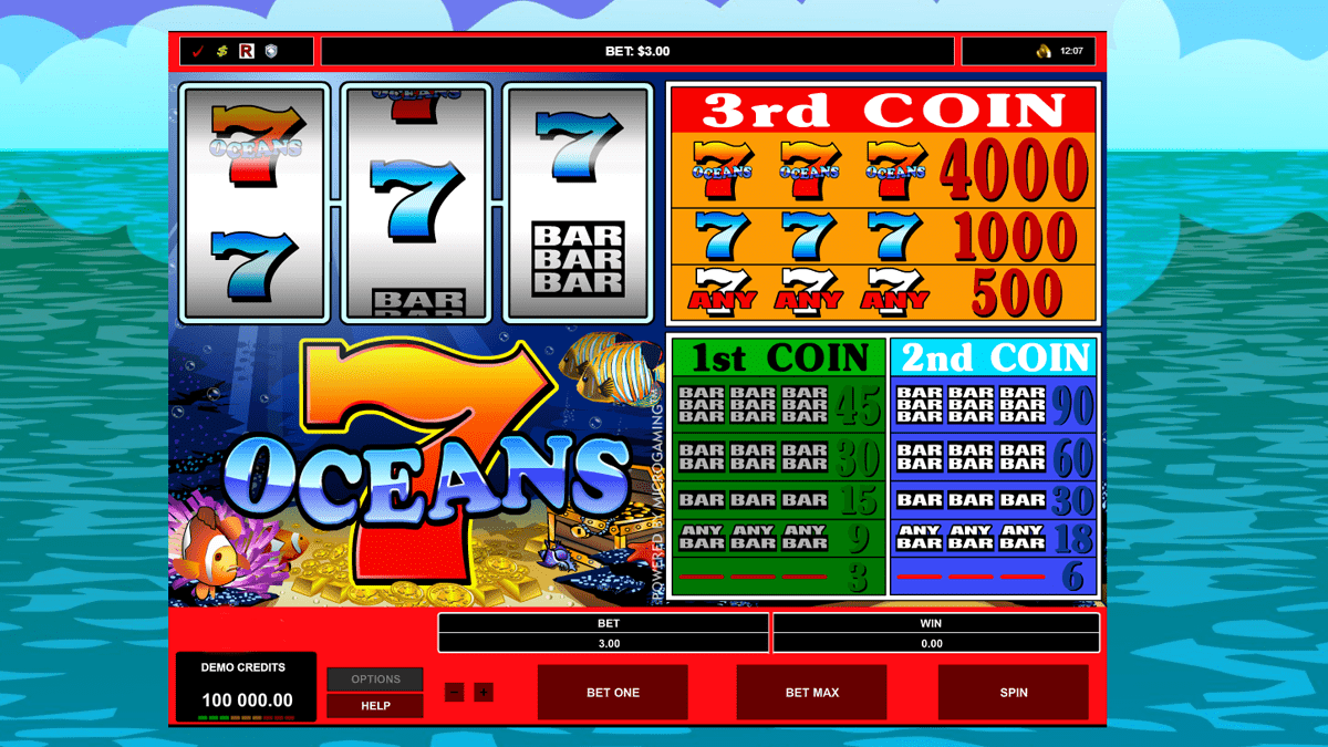 7 Oceans Slot Review – RTP, Features & Bonuses