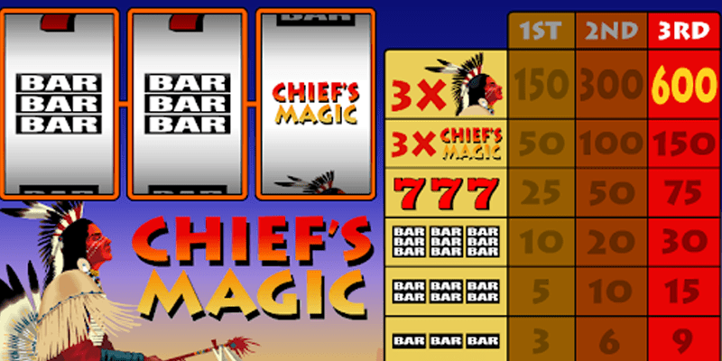 Chiefs Magic Slot Review – RTP, Features & Bonuses